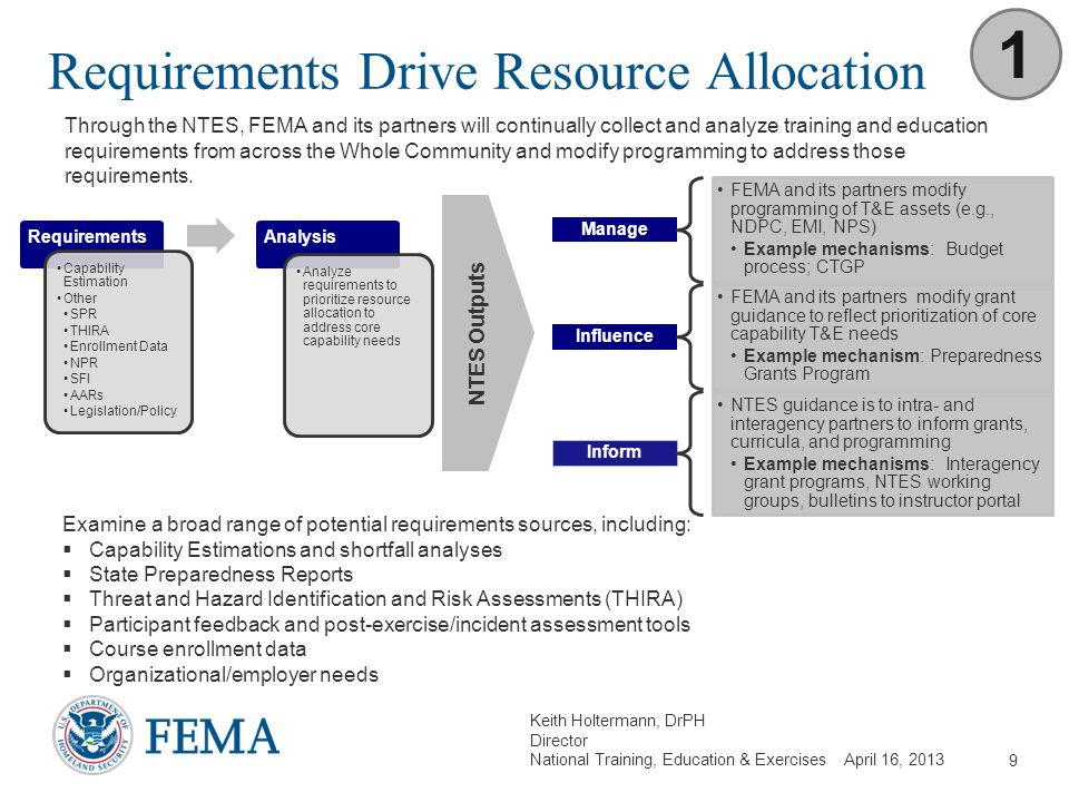 Requirements Drive Resource Allocation