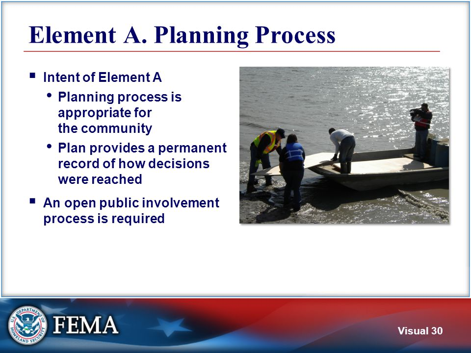A1. Document the Planning Process