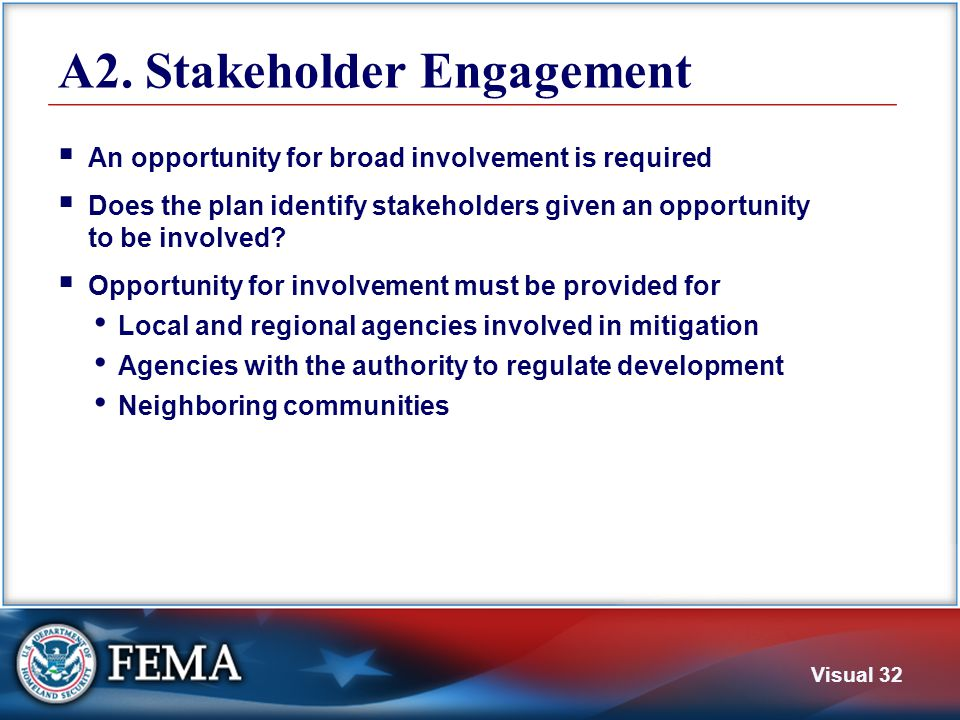 A3. Opportunity for Public Involvement