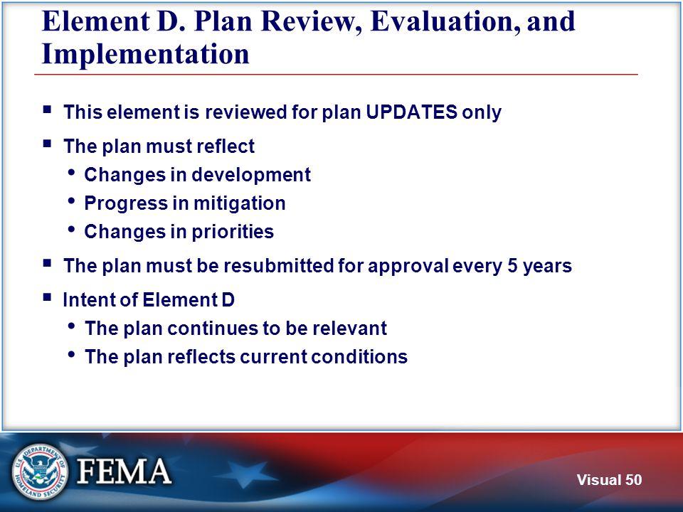 D1. Changes in Development