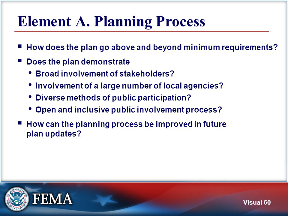 Element B. Hazard Identification and Risk Assessment