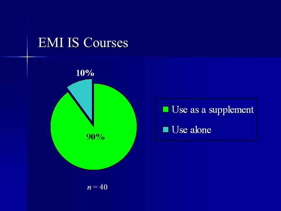 EMI IS Courses n = 40