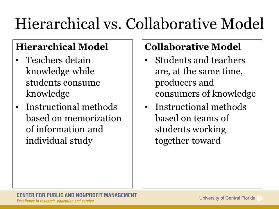 Hierarchical vs. Collaborative Model