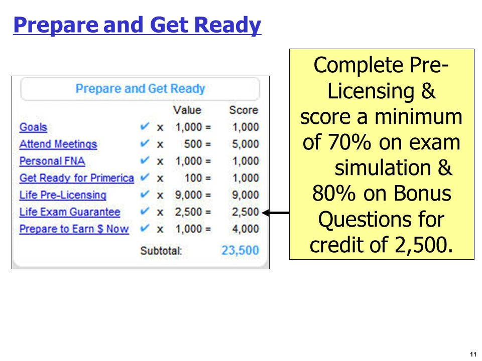 of 70% on exam simulation &