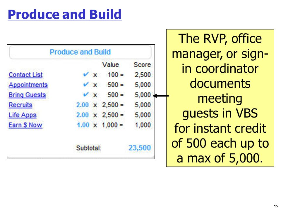 Produce and Build The RVP, office. manager, or sign- in coordinator. documents. meeting. guests in VBS.