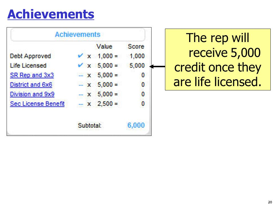 Achievements The rep will receive 5,000 credit once they are life licensed.