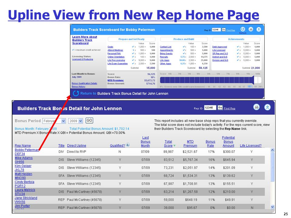 Upline View from New Rep Home Page
