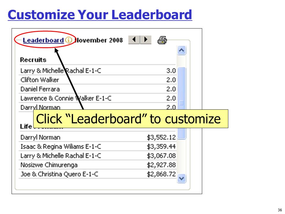 Customize Your Leaderboard