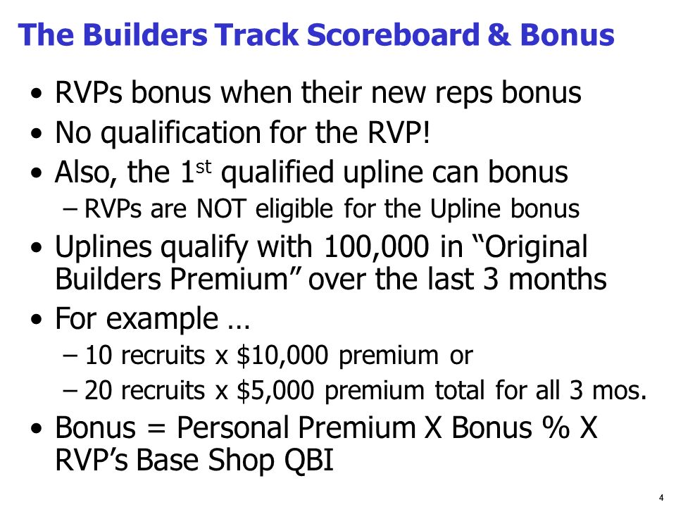 The Builders Track Scoreboard & Bonus