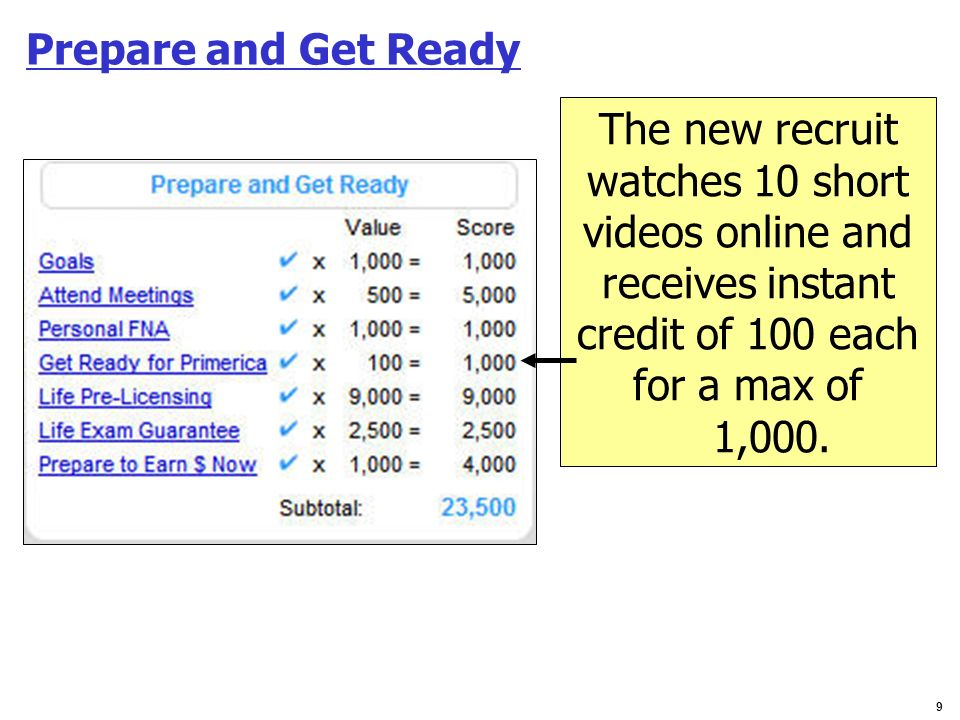 Prepare and Get Ready The new recruit. watches 10 short. videos online and. receives instant. credit of 100 each.