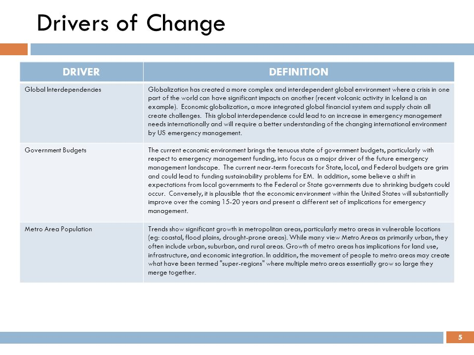 Drivers of Change DRIVER DEFINITION Global Interdependencies