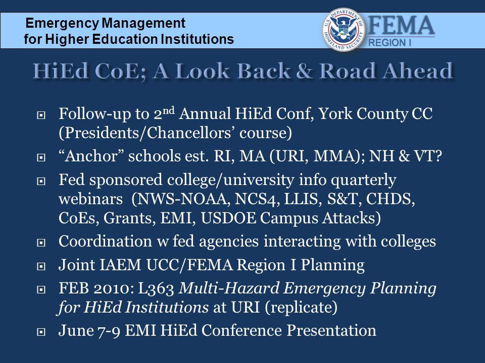 HiEd CoE; A Look Back & Road Ahead