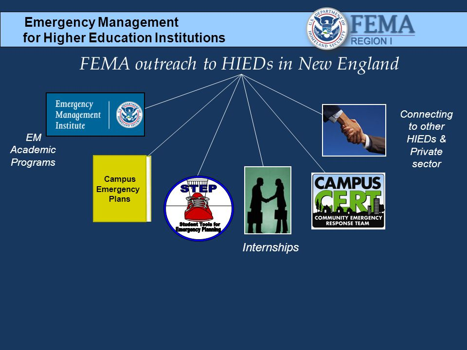 FEMA outreach to HIEDs in New England