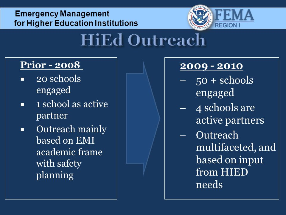 HiEd Outreach 2009 - 2010 50 + schools engaged