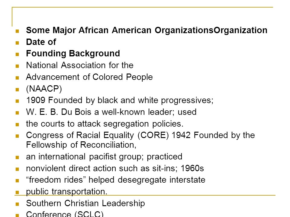 Some Major African American OrganizationsOrganization