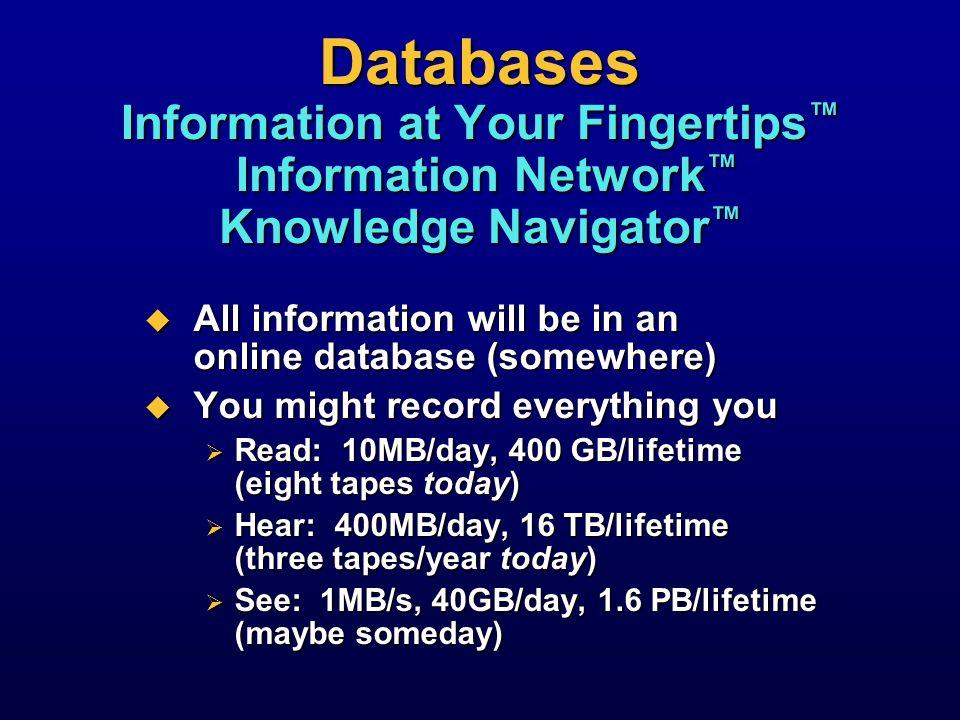 Databases Information at Your Fingertips™ Information Network™ Knowledge Navigator™