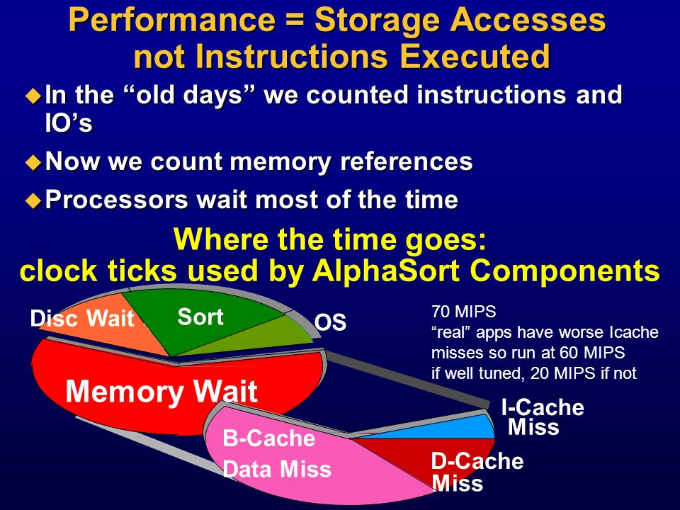 Performance = Storage Accesses not Instructions Executed