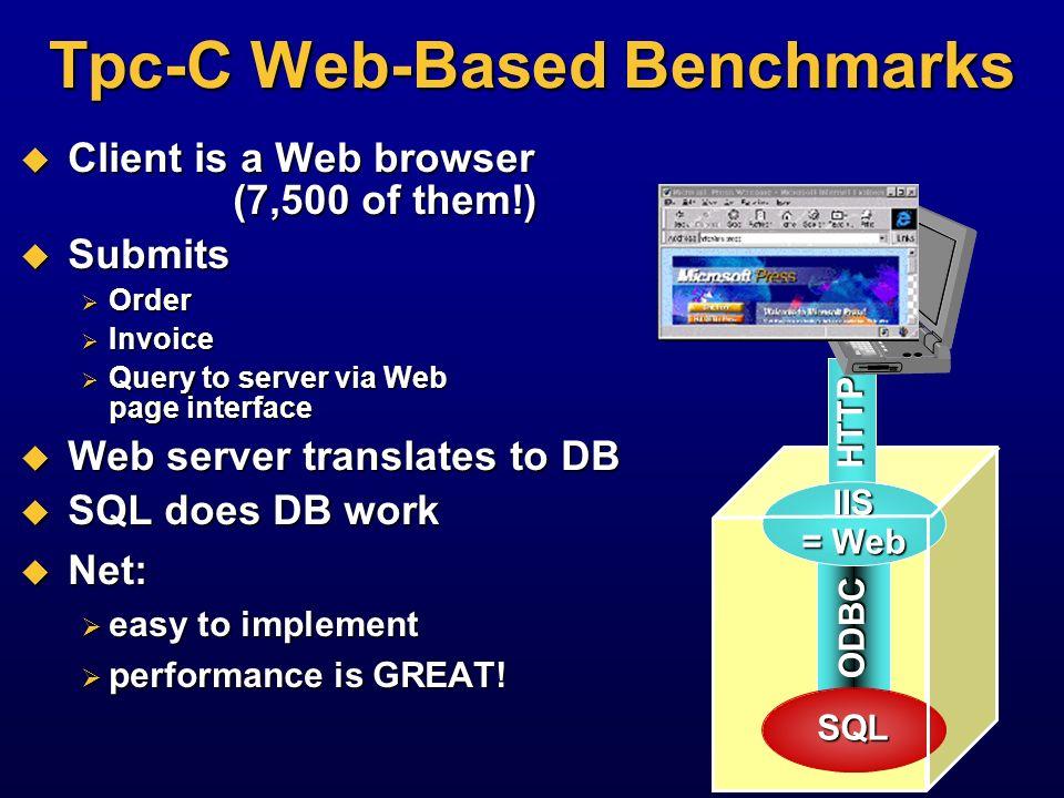 Tpc-C Web-Based Benchmarks
