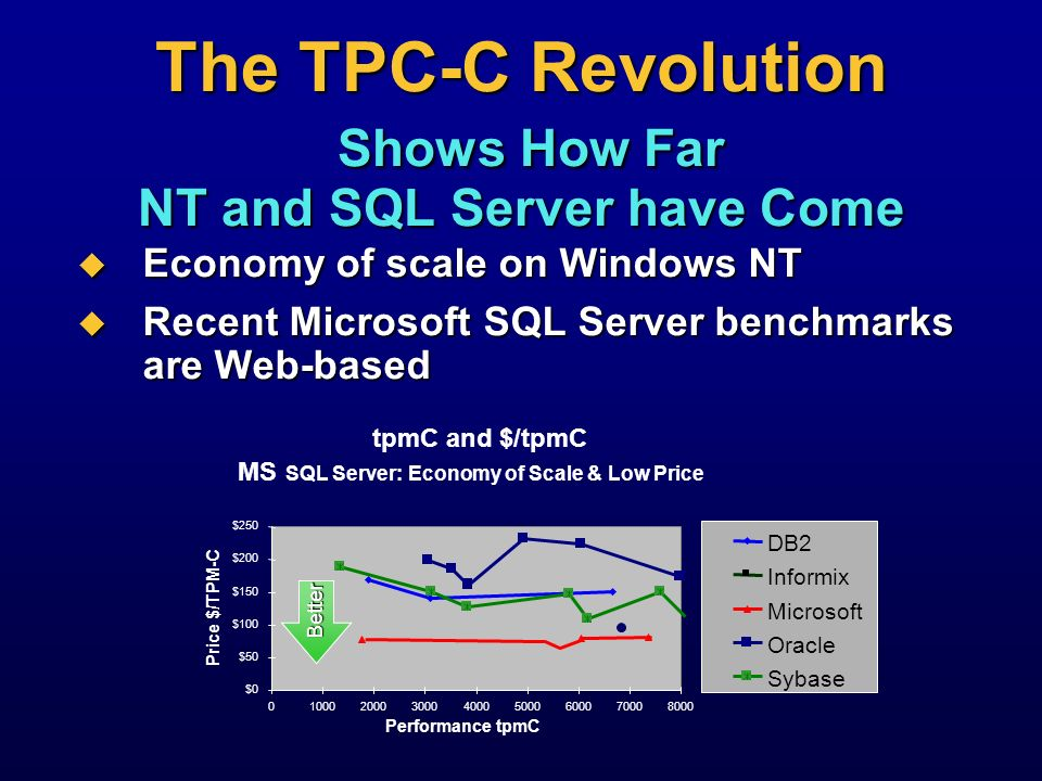 The TPC-C Revolution Shows How Far NT and SQL Server have Come