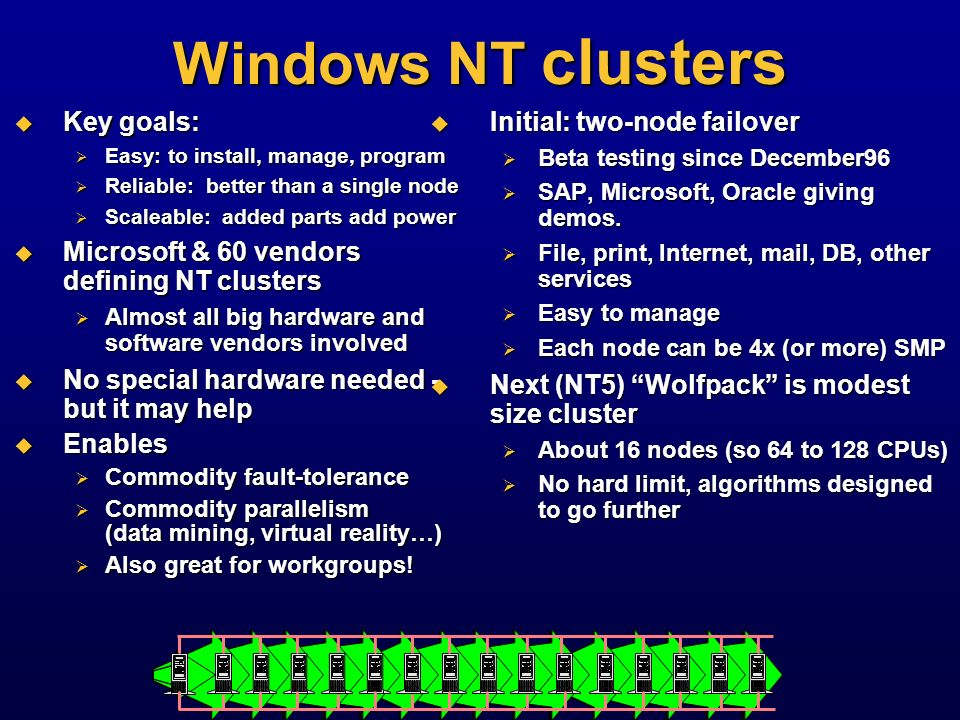 Windows NT clusters Key goals: