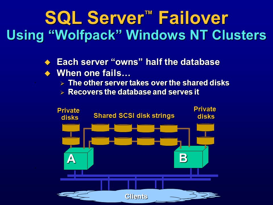 SQL Server™ Failover Using Wolfpack Windows NT Clusters
