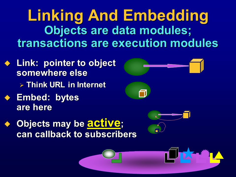 Linking And Embedding Objects are data modules; transactions are execution modules