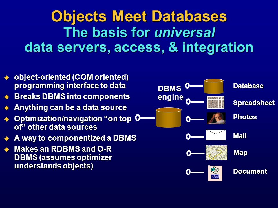 Objects Meet Databases The basis for universal data servers, access, & integration