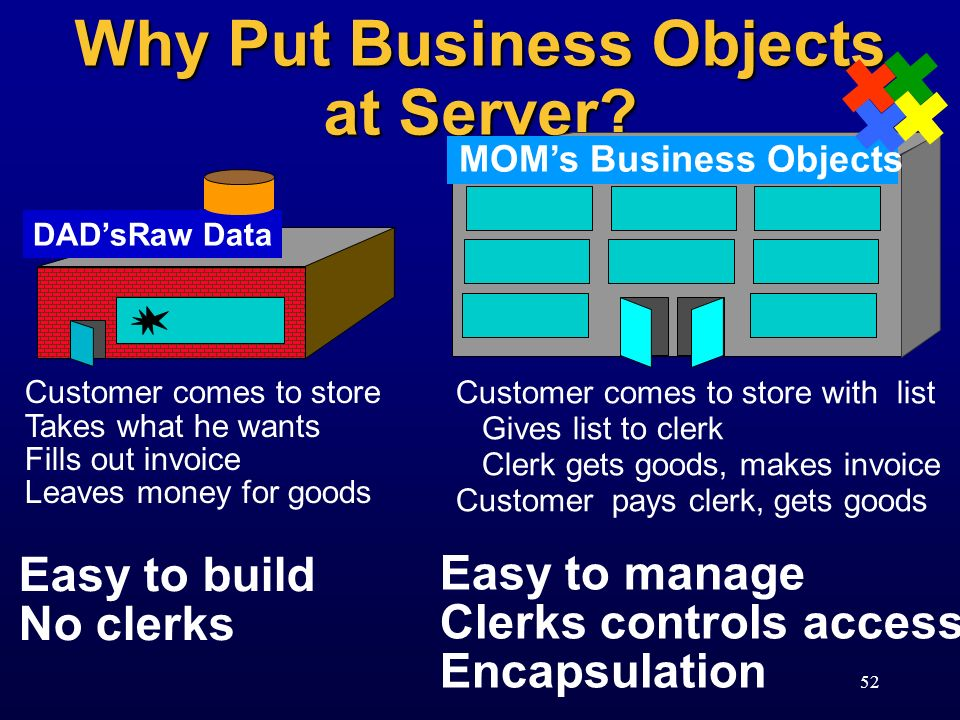 Why Put Business Objects at Server