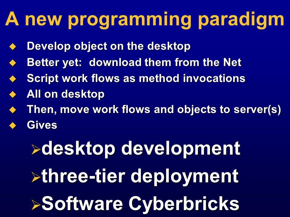 A new programming paradigm