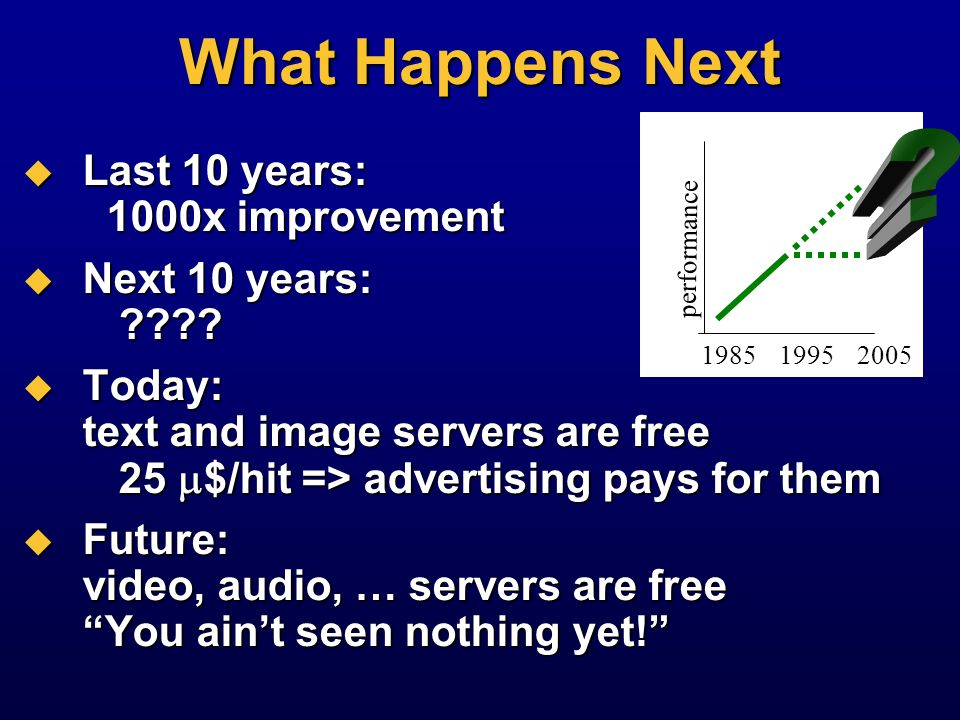 What Happens Next Last 10 years: 1000x improvement