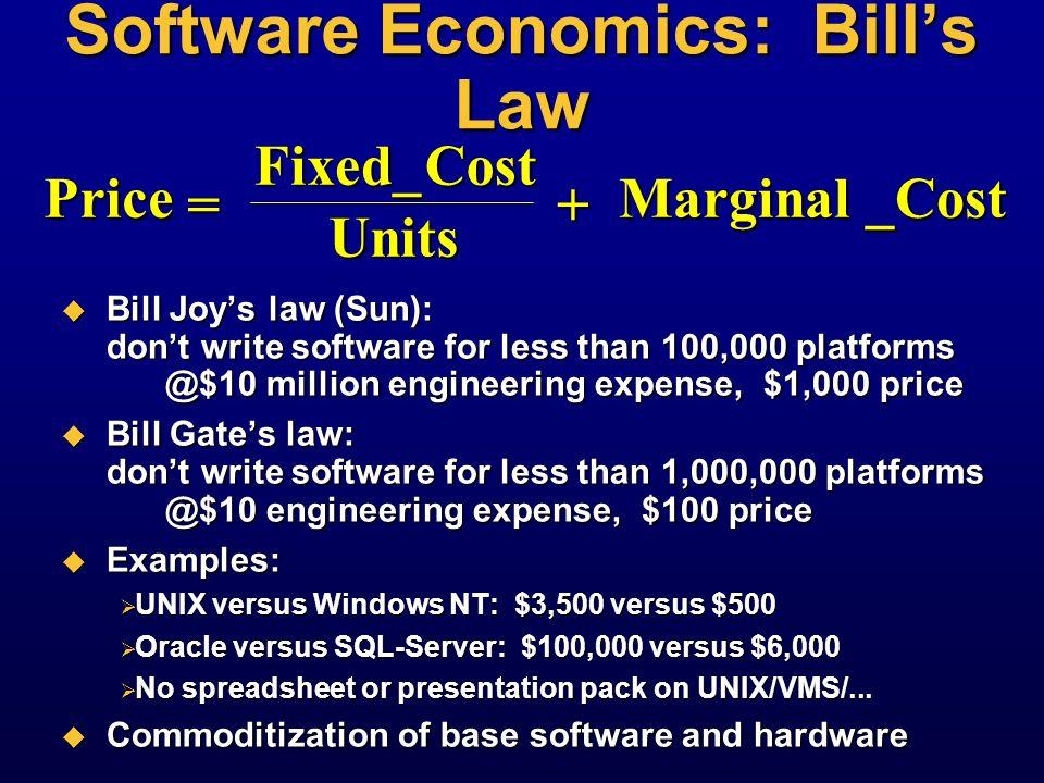 Software Economics: Bill's Law