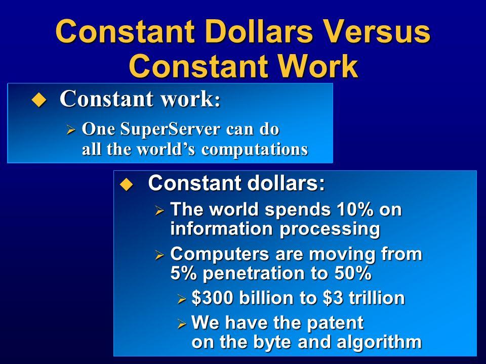 Constant Dollars Versus Constant Work
