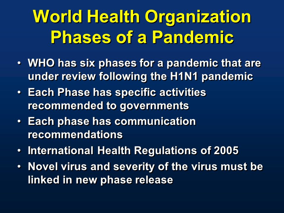World Health Organization Phases of a Pandemic