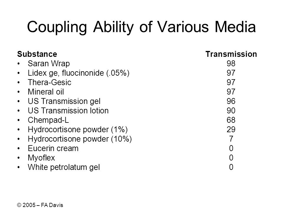 Coupling Ability of Various Media
