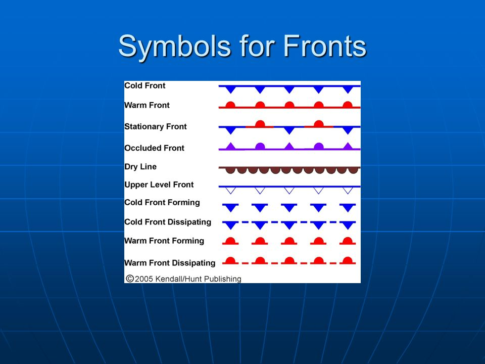 Symbols for Fronts