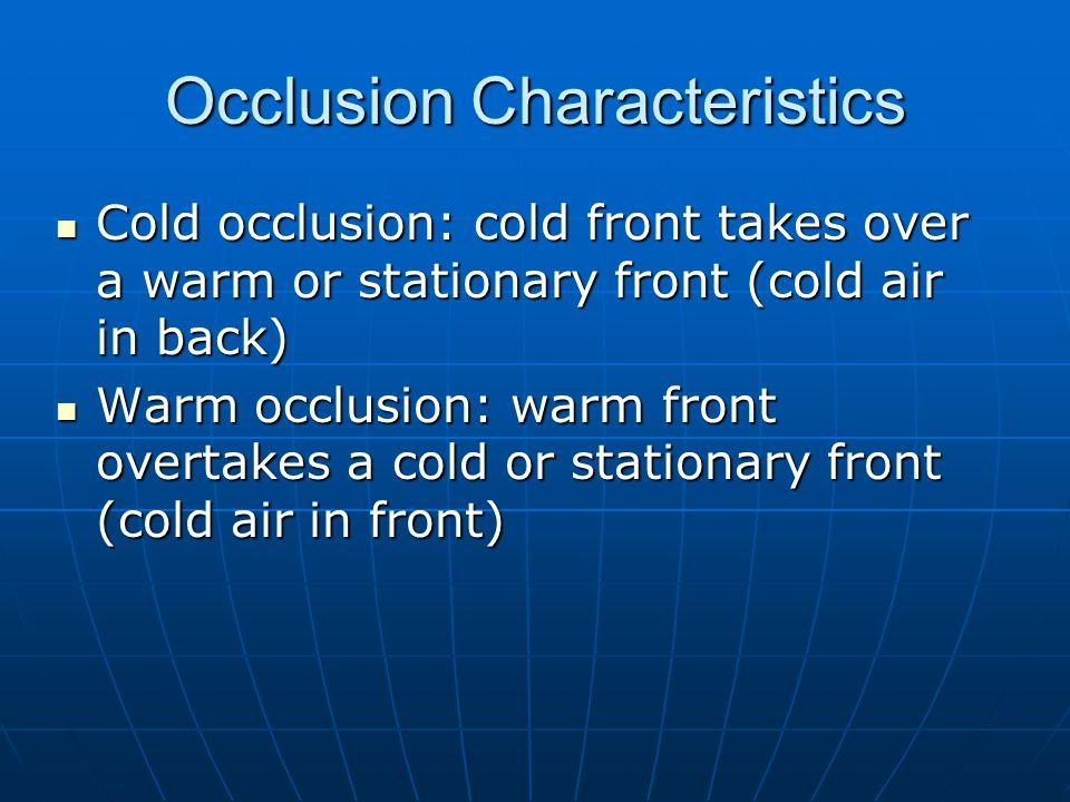 Occlusion Characteristics