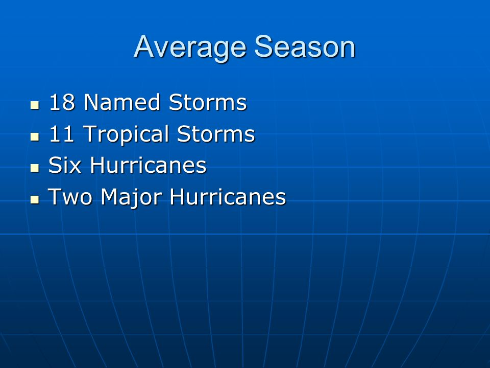 Average Season 18 Named Storms 11 Tropical Storms Six Hurricanes
