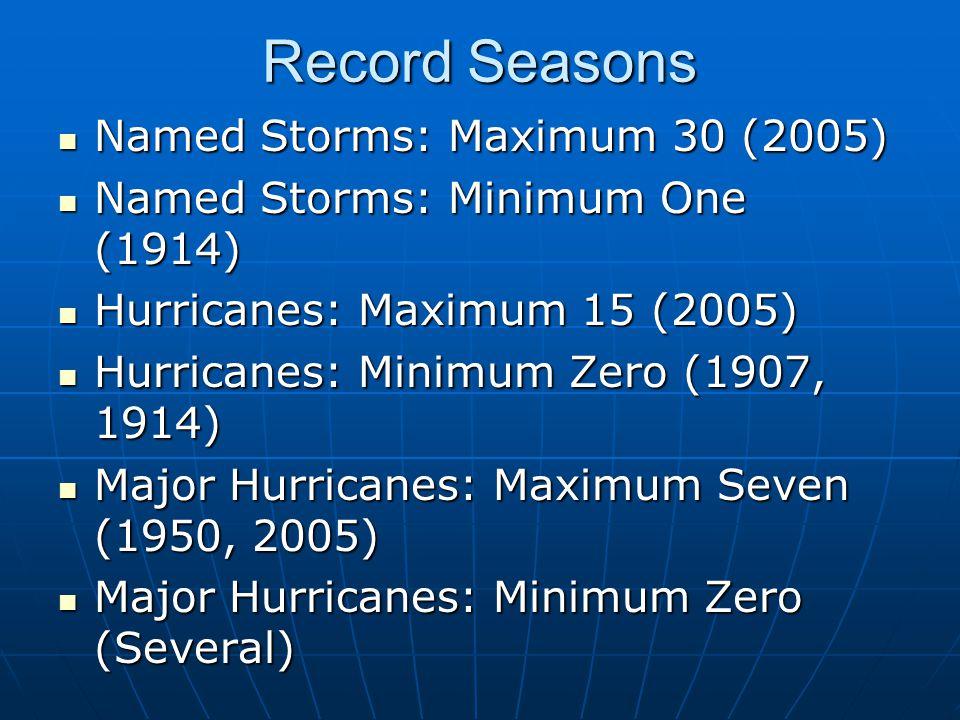 Record Seasons Named Storms: Maximum 30 (2005)