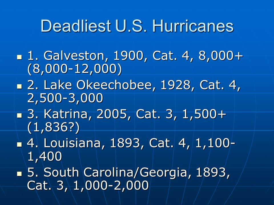 Deadliest U.S. Hurricanes