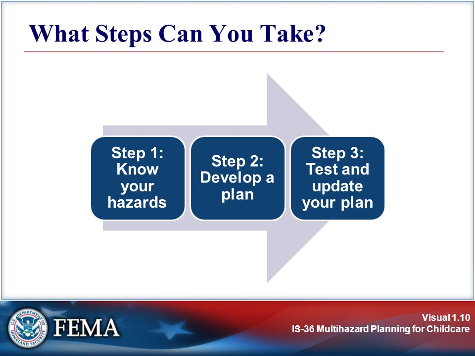 Step 1: Know your hazards Step 3: Test and update your plan