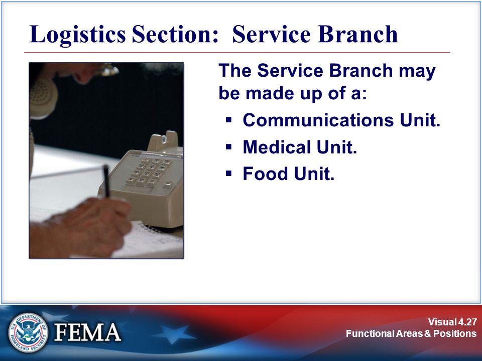 Logistics Section: Service Branch
