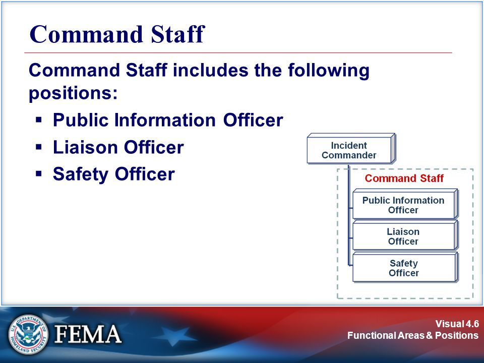 Command Staff Command Staff includes the following positions:
