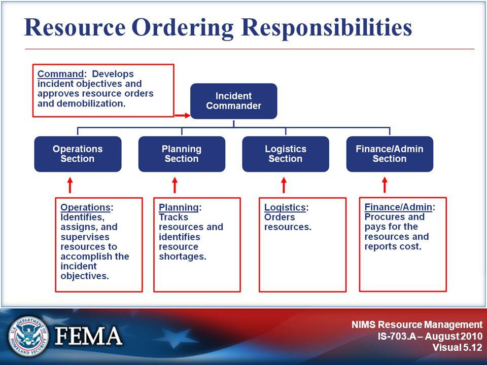 Resource Ordering Responsibilities