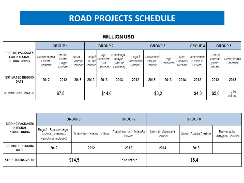 ROAD PROJECTS SCHEDULE