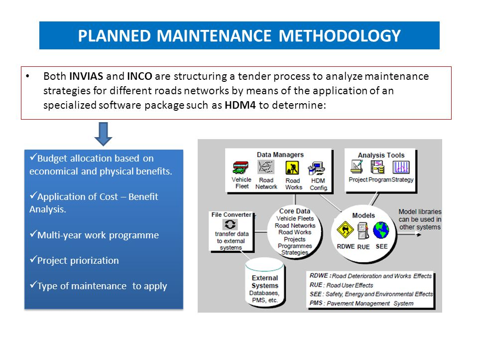 PLANNED MAINTENANCE METHODOLOGY