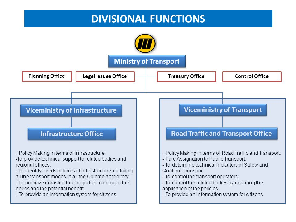 DIVISIONAL FUNCTIONS Ministry of Transport