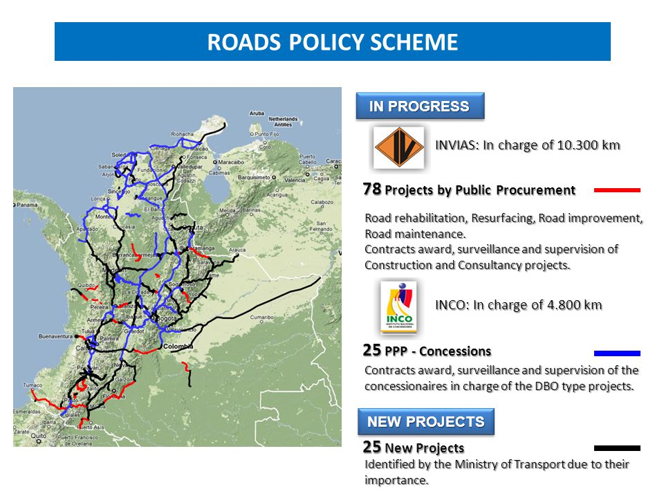 ROADS POLICY SCHEME 78 Projects by Public Procurement