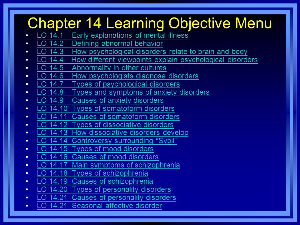 Chapter 14 Learning Objective Menu