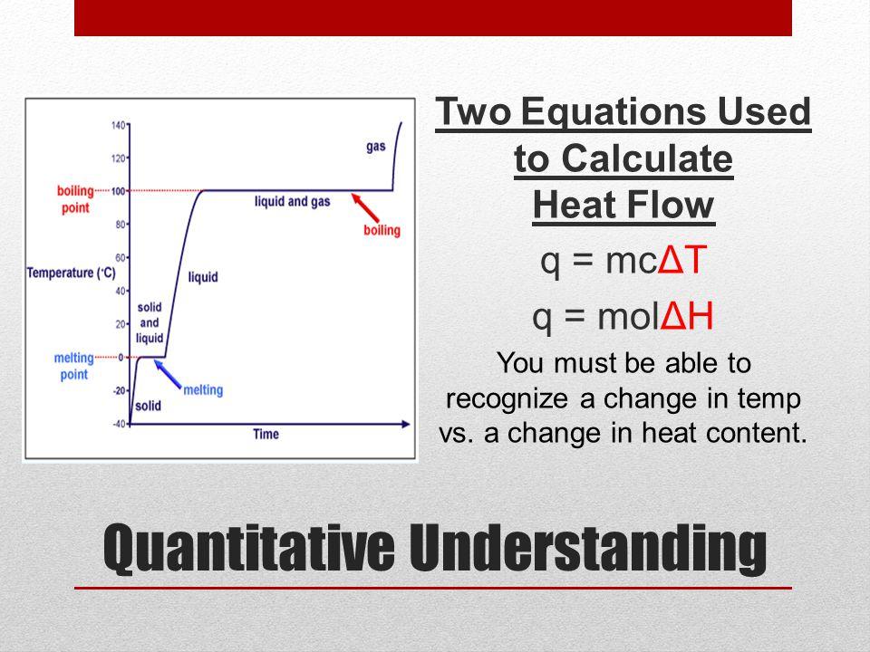 Quantitative Understanding