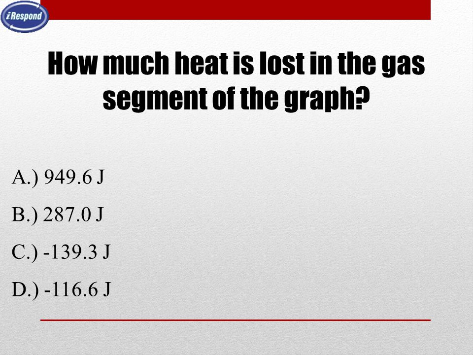 How much heat is lost in the gas segment of the graph